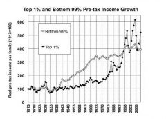 Inequality And The Gold Standard